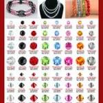 History of Swarovski Crystal Jewelry